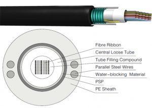 ribbon optical fiber cable