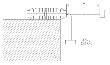 Flexure Test for splice closure