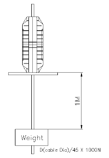Axial Tension Test for splice closure