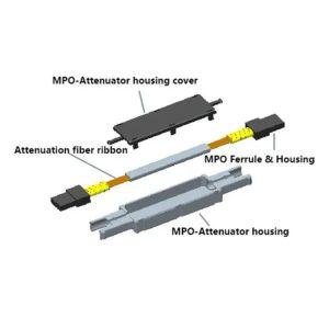 Fiber Optical MPO Attenuator