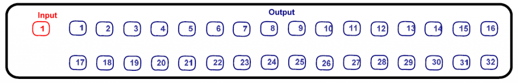 Identification of input and output ports of OSF with 1pcs 1x32 lc apc splitters