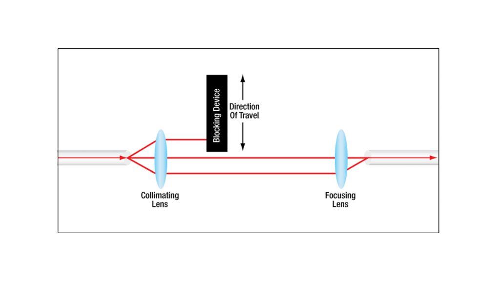 fiber optic attenuator application